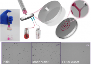 Simple but elegant microfluidic cell concentrator